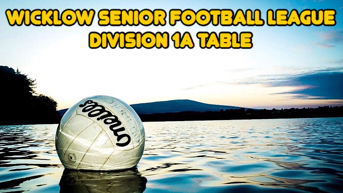 Senior Football League Division 1A 2019